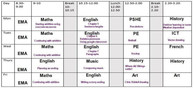 Week Beginning: 12th October