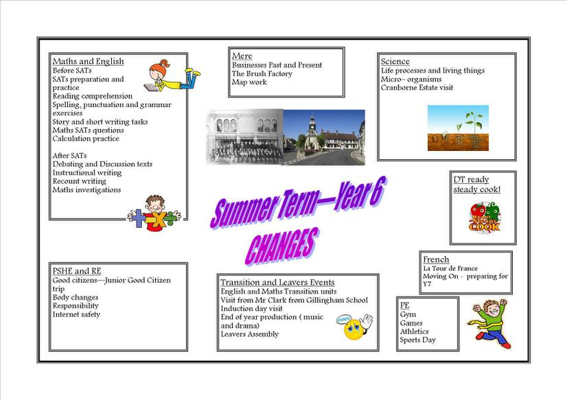 Summer topic web