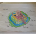 Castle diagram by Julia