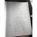 Samreet's Maths