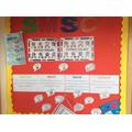 SMSC - KS1