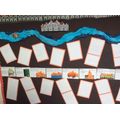 KS1 Display linked to topic