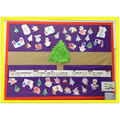 Year 3's Christmas Wishes