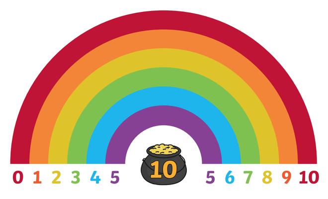 Number bond rainbow
