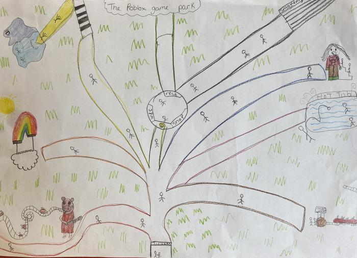 A map of Eliza's 'Roblox Game Park'.