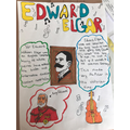 Fabio's Elgar