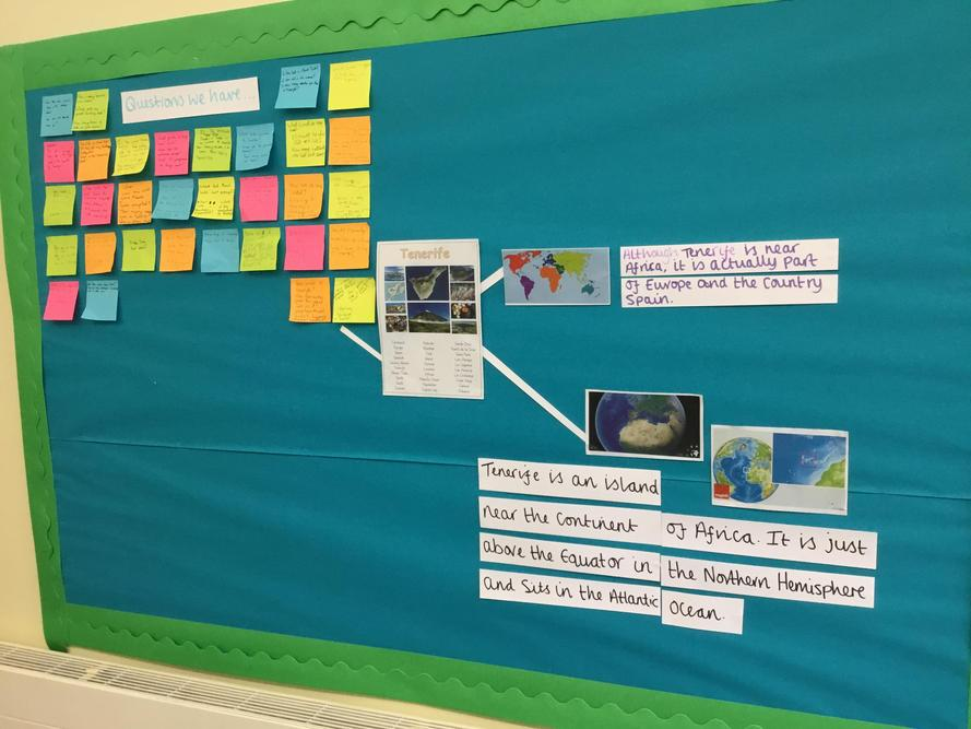 Year 3/4 have been learning about Tenerife for their European study