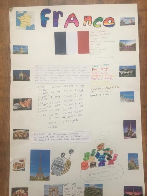 Violet's being researching France this week