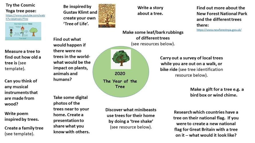 Click below for Tree Topic Home Learning Page