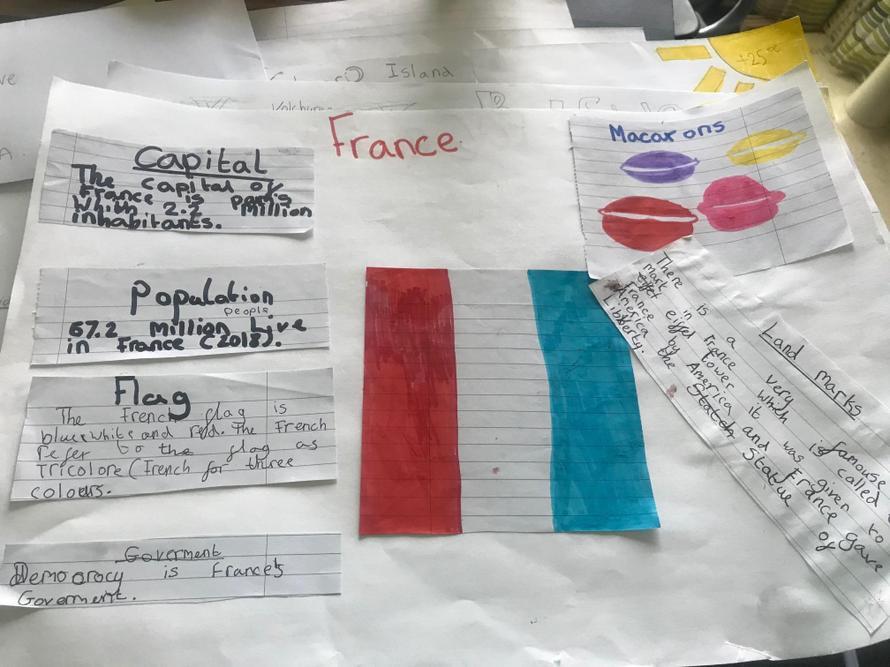 Frances's global work - France