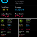 Mrs Cooke has cycled 27.83km over three days