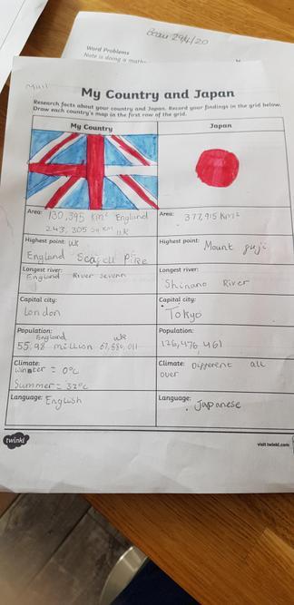 Maci comparing GB and Japan