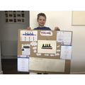 Hamish's terrific Titanic project 1