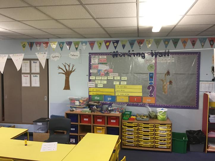 Our English Working Walls