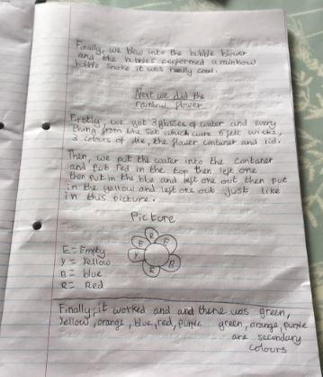 Y5 -Lexi for a great science experiment & write up