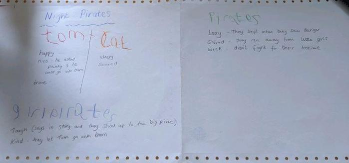 Y1 - Isaac for identifying characters in the story