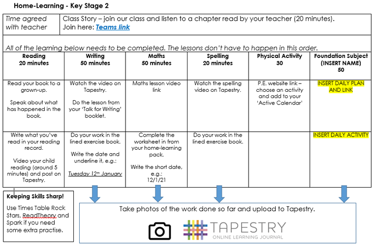 Daily remote learning timetable KS2