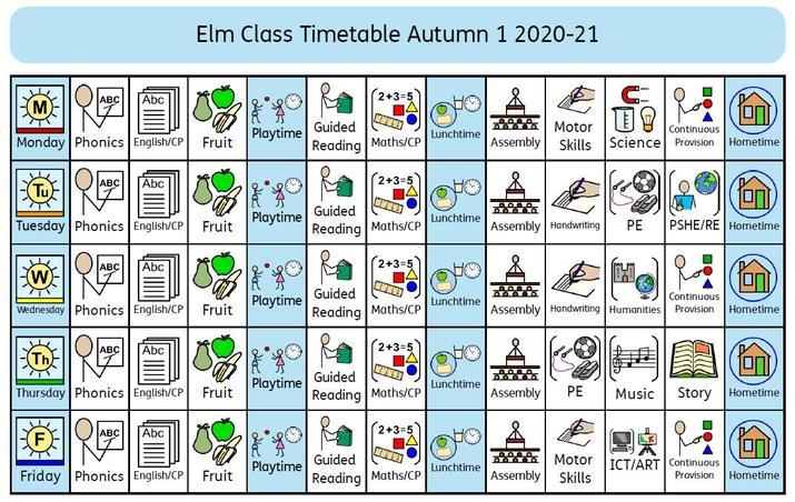 Elm Class