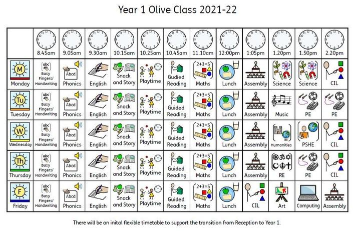 Olive Class