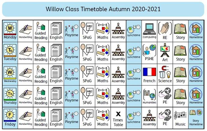 Willow Class