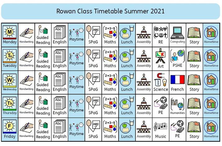 Rowan Class