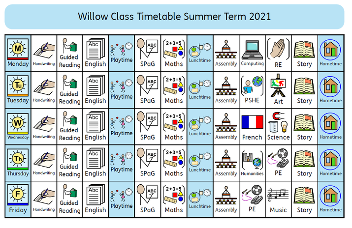Willow Class