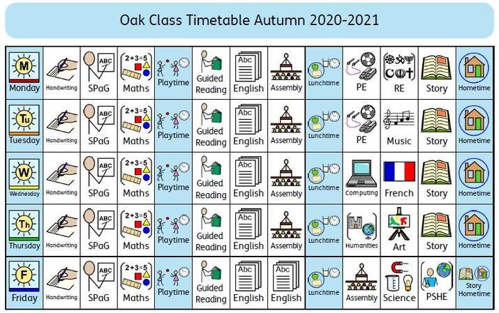 Oak Class