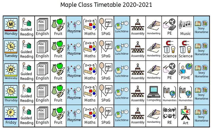 Maple Class