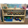 Estimation and Construction area