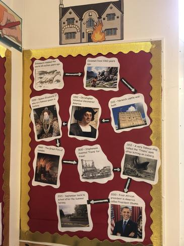 The timeline we used to learn about when the Great Fire happened compared to other events!