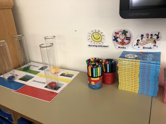 House points, visual timetable & class equipment