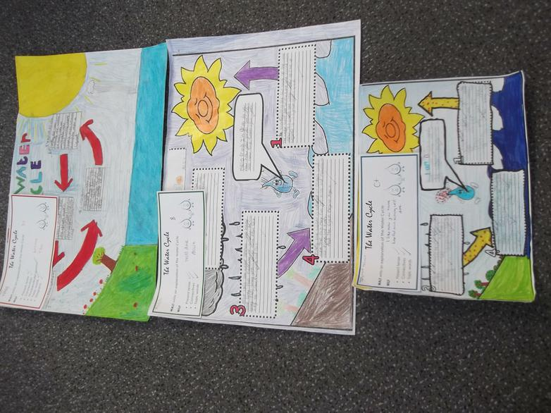 Look at some of our amazing work...