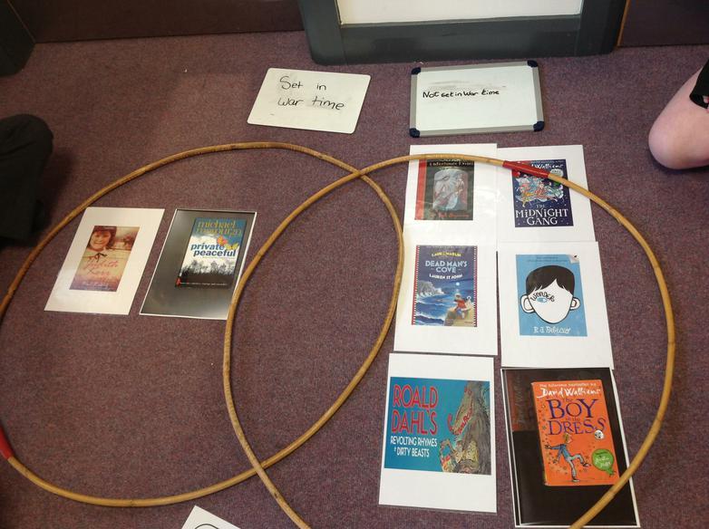 Sorting books in Venn Diagrams
