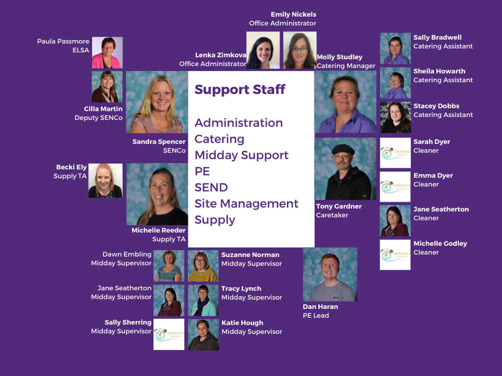 MFS Support Staff