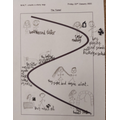 Story boarding what we know about The Tunnel so far