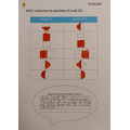 We recognise equivalent fractions
