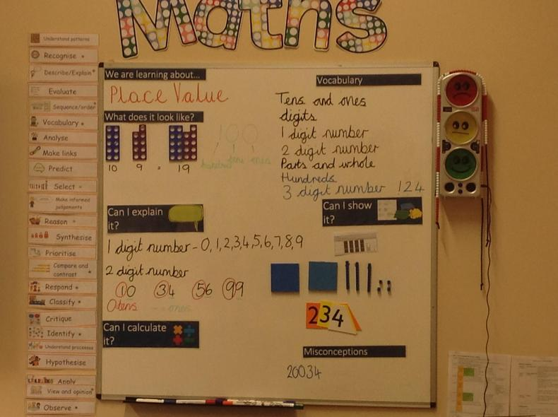 We are learning about 3 digit numbers