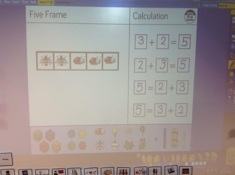 We have been adding and using the = symbol