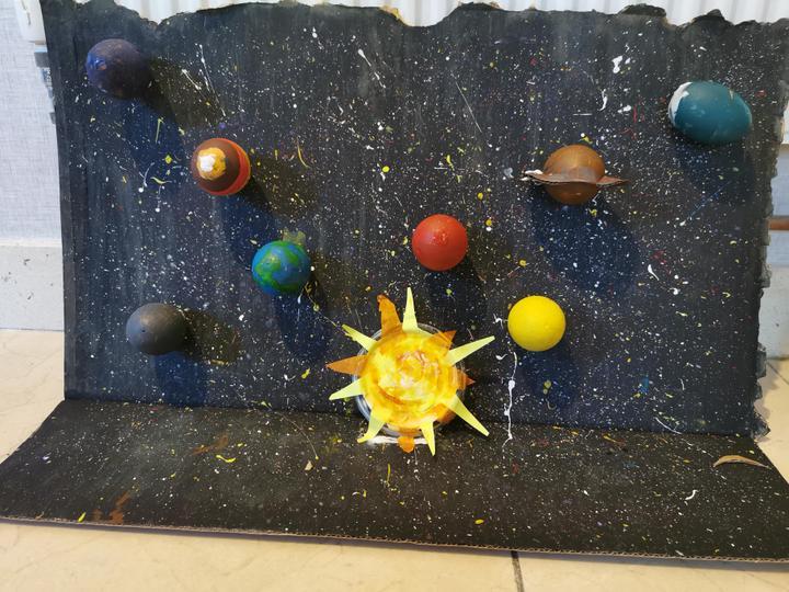 Aliyah's amazing Solar System.