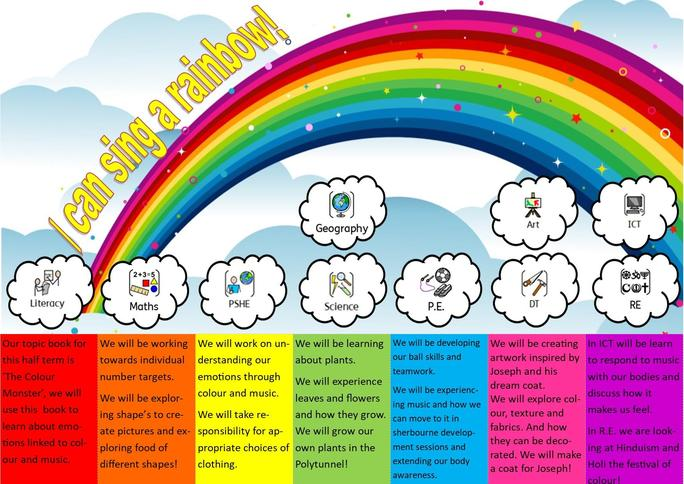Our topic for the first part of the summer term will be 'I can sing a rainbow'!