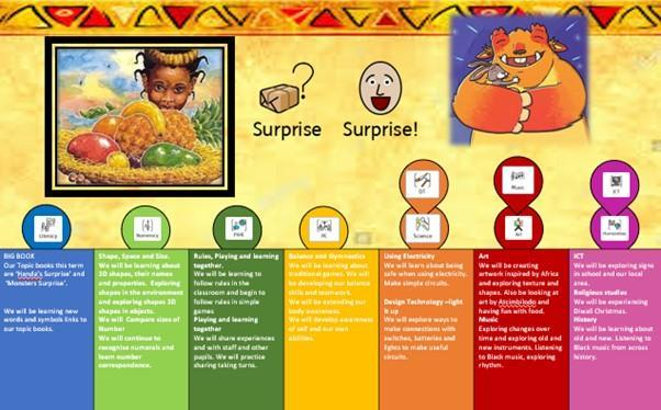 Our topic this term is 'Surprise Surprise'.