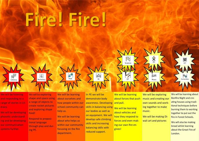 Our topic for the second part of the autumn term is 'Fire! Fire!'