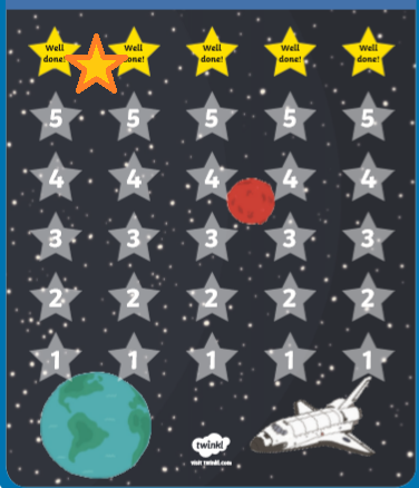 print and stick on your stars