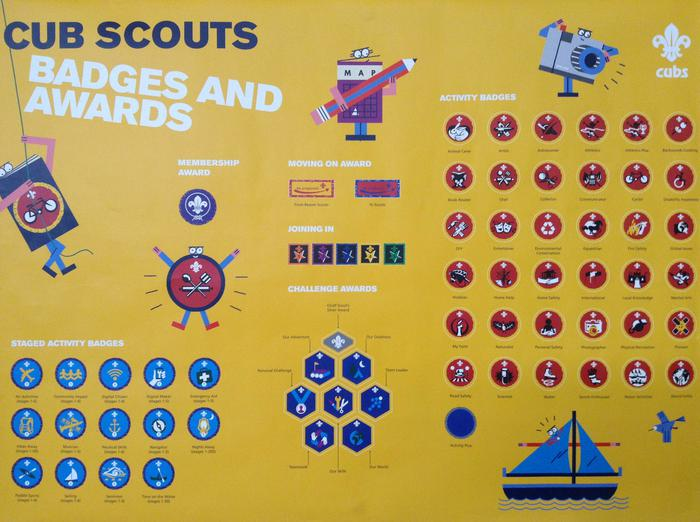 Badges and Awards