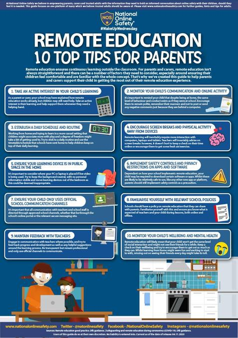 Remote Education for Parents