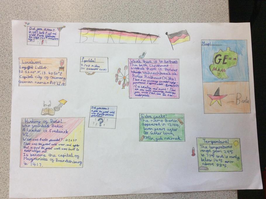 Research on Berlin by Ella & Esme