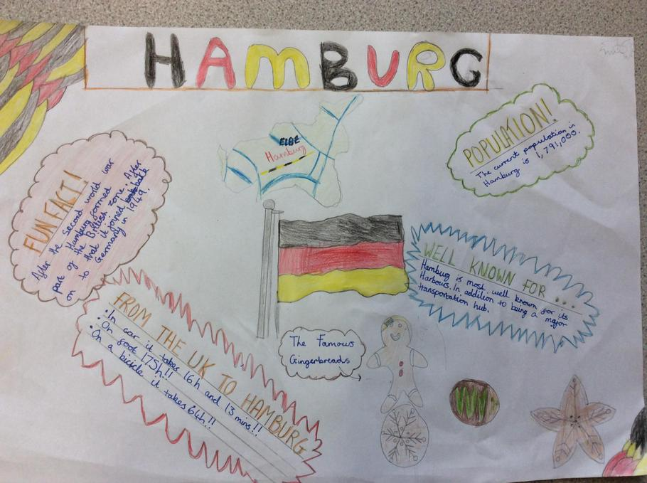 Research on Hamburg by Charlie & Olivia