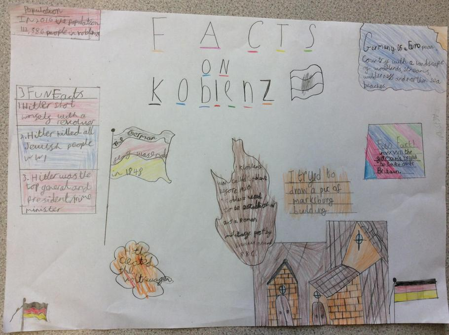 Research on Koblenz by Omar & Miles