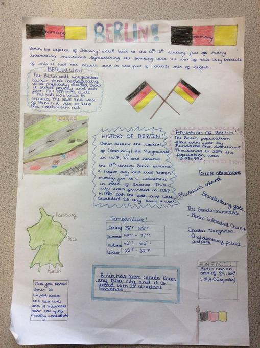 Research on Berlin by Hetty & Florence