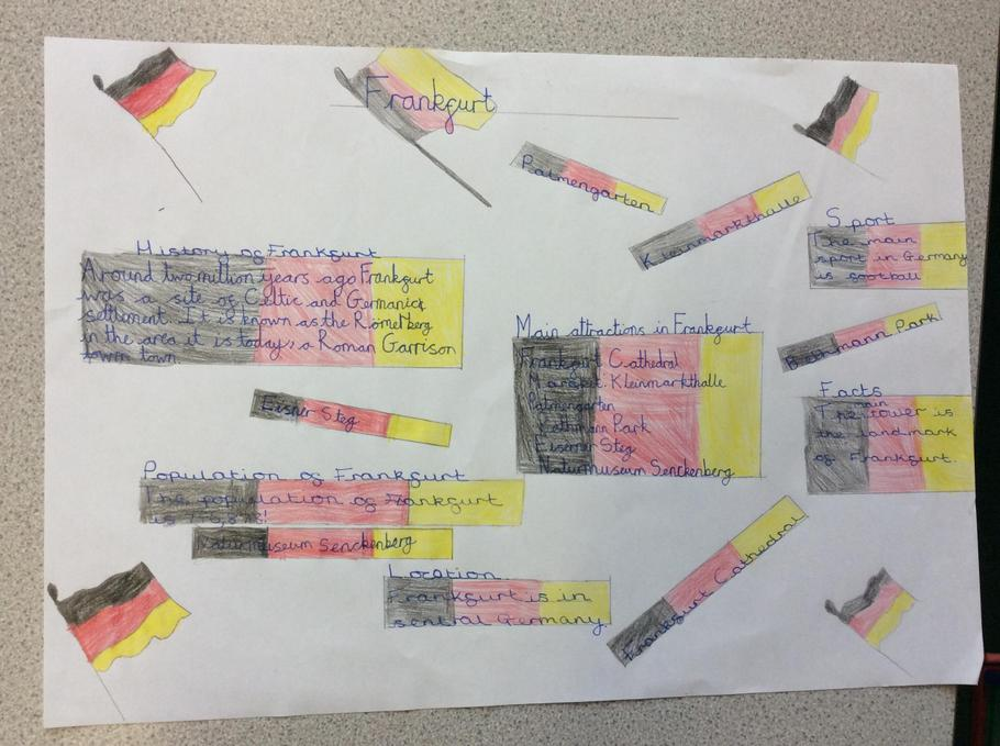 Research on Frankfurt by Tegan and Zoe